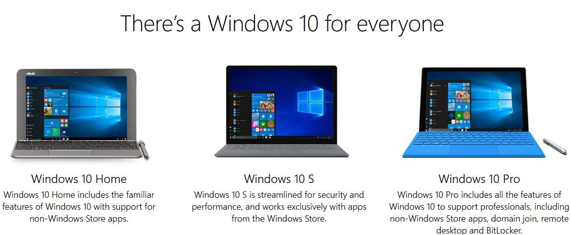 Windows 10 S vs Windows 10 variants